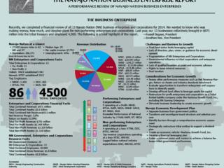 Diné Media Group - Navajo Nation Business Enterprises - Navajo Times Half-page Ad