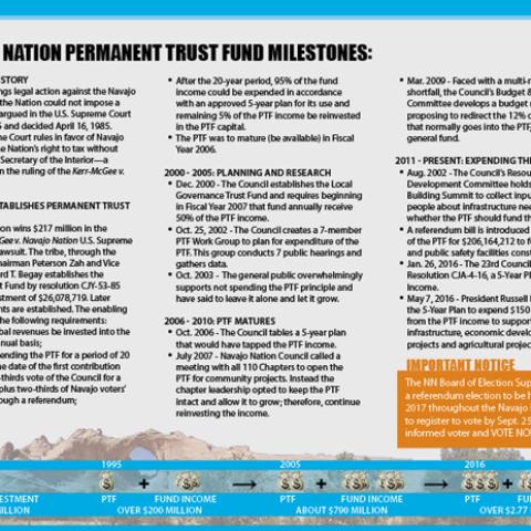 Diné Media Group - Permanent Trust Fund Brochure Inside